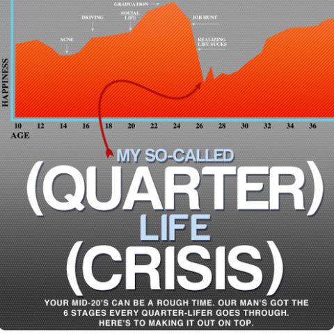 quarterlifeplan_header.jpg