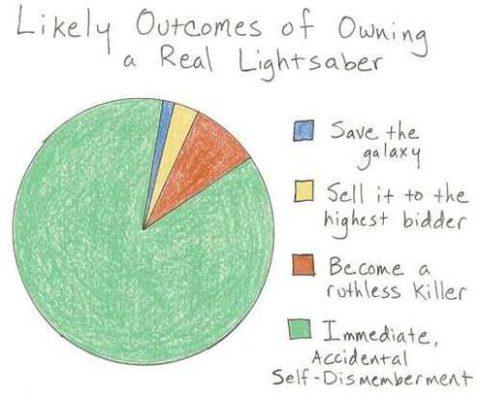 light-saber-reality.jpg