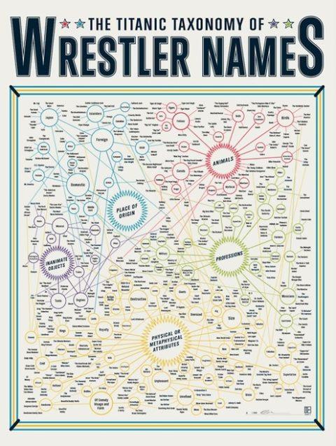wrestler-names-20110815-105701.jpg