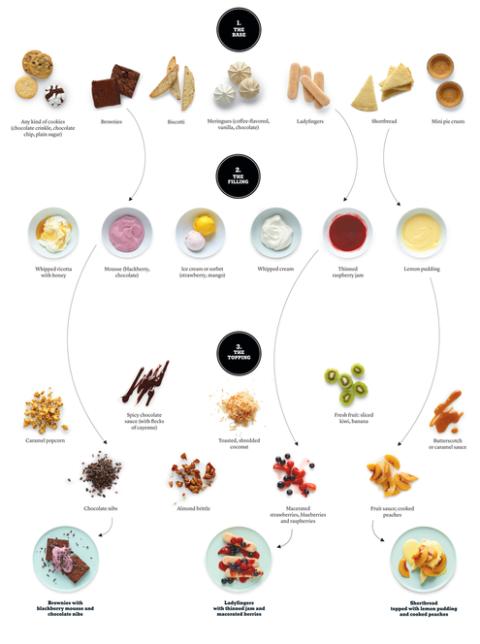 dessertsforwebpng