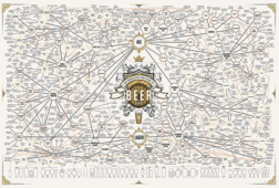 The Most Complete Charting of Beer… Ever.