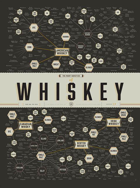 P-Whiskey_ImgA_500x669_f0815071-67d7-499e-8954-c9d86acb0434_1024x1024_large.jpg