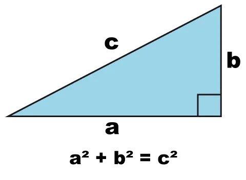 Pythagoras Pythagorean Theorem Right angle square carpentry