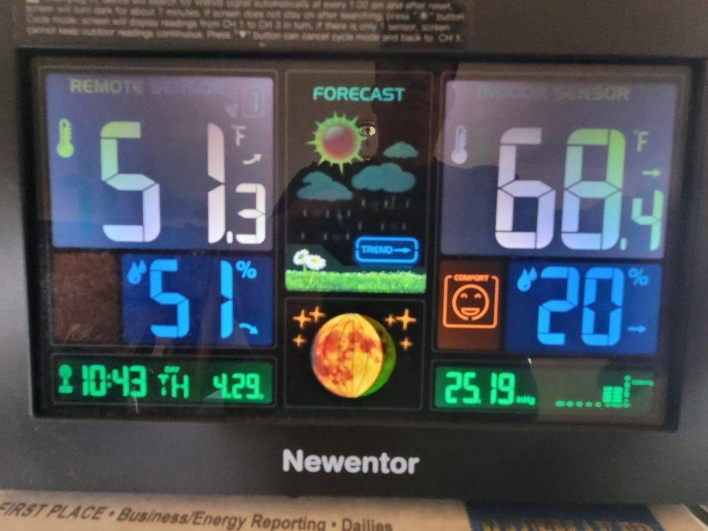 barometer digital